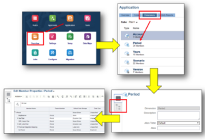 Oracle PBCS simplified dimension editor