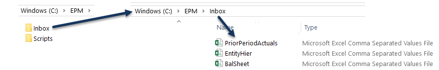 PBCS automation - EPM Automate scripts