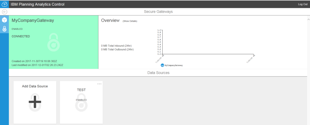 IBM Planning Analytics Control screen showing Secure Gateway