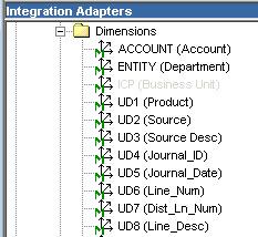 Using FDM for Essbase Drill-Through | eCapital Advisors