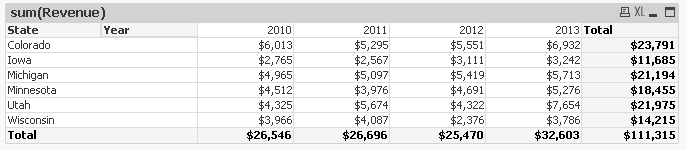 Showing Top x Values in a Pivot Table   eCapital Advisors