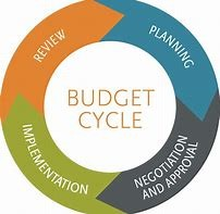 Budget Cycle Management