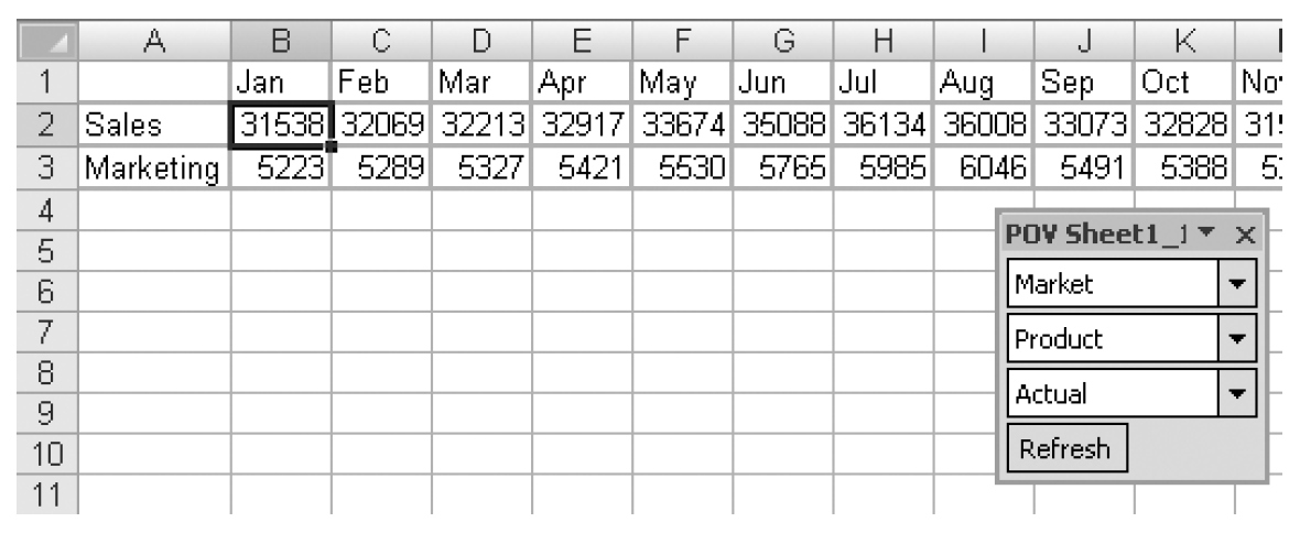 Data visualization - grid to scatter plot