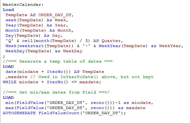 Qlikview: Creating a Master Calendar | eCapital Advisors