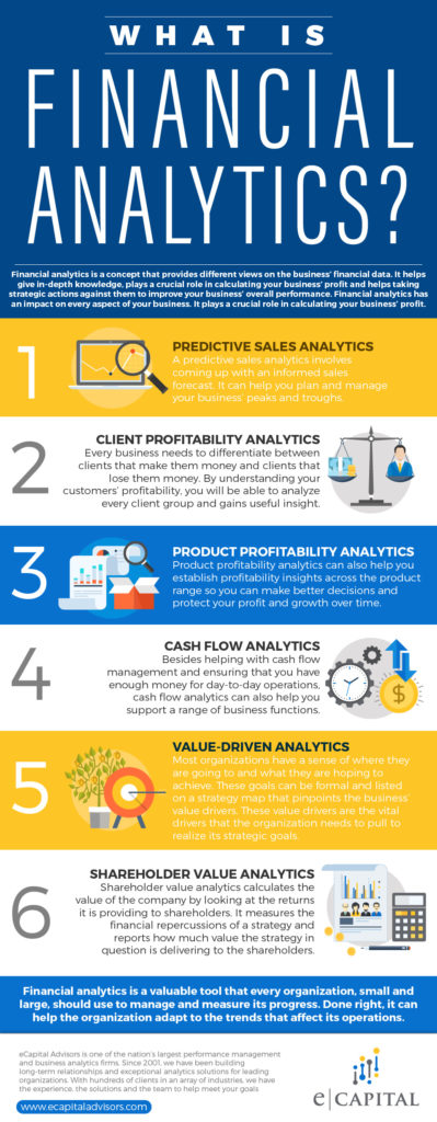 Infographic - What Is Financial Analytics?